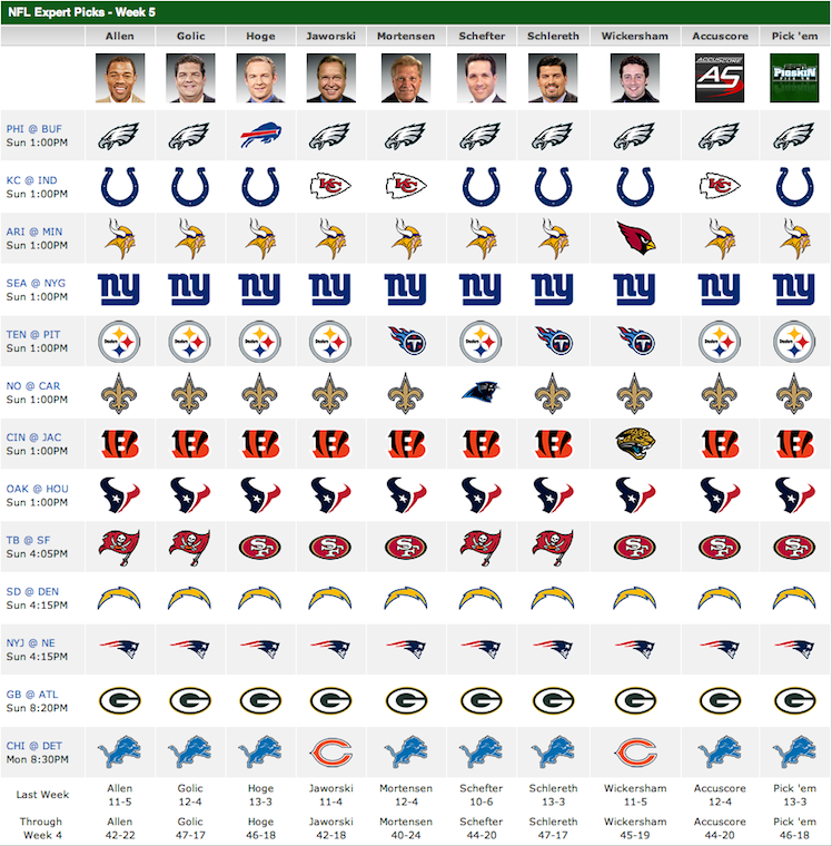 NFL Predictions Week 5: ESPN says…Giants are KING!
