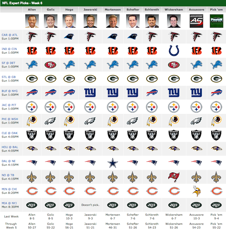 NFL Predictions Week 6: ESPN Says...NY Giants Are 50/50